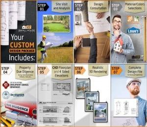 Custom Design Packages